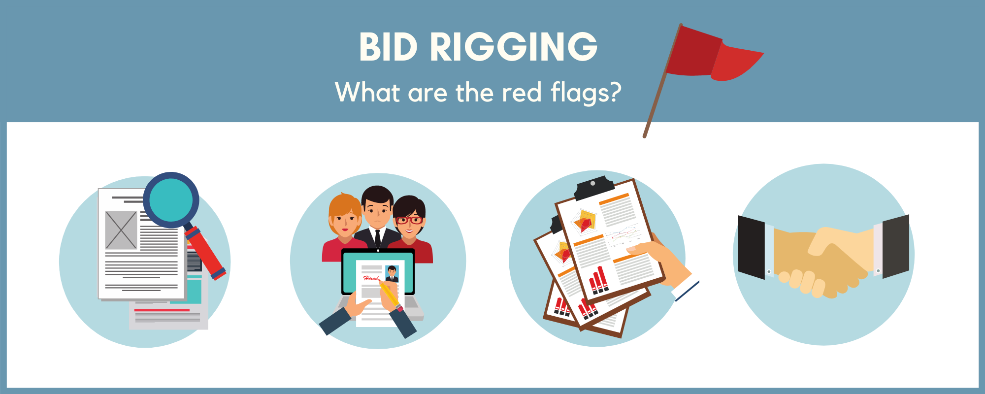 bid rigging graphic