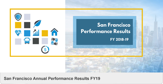 Annual Performance Results FY19